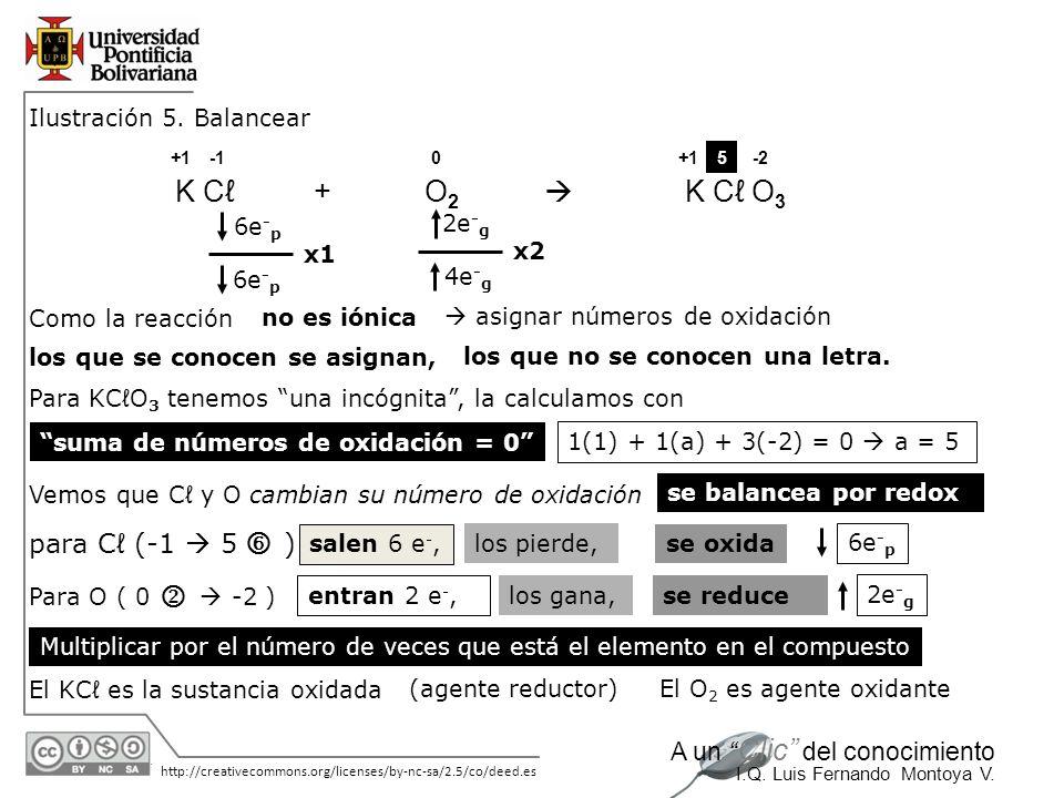 K Cℓ + O2  K Cℓ O3   para Cℓ (-1  5 ) Ilustración 5. Balancear