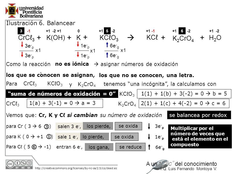 + + +  + + CrCℓ3 K(OH) K KCℓO3 KCℓ K2CrO4 H2O ,   