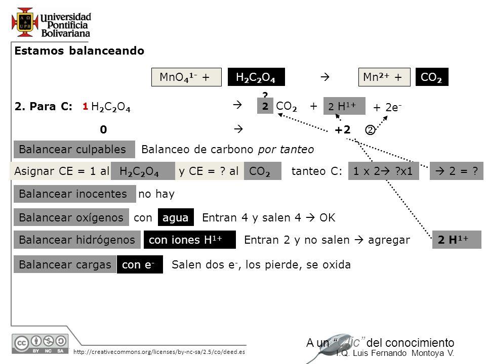  Estamos balanceando MnO41- + H2C2O4  Mn2+ + CO2 2. Para C: H2C2O4 