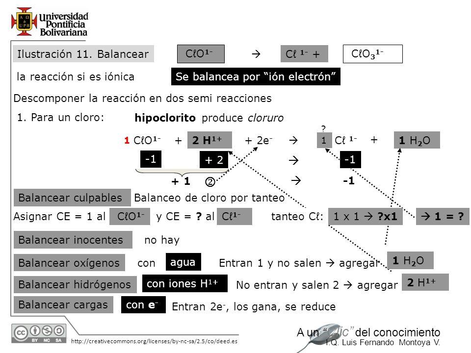    Ilustración 11. Balancear CℓO1-  Cℓ 1- + CℓO31-