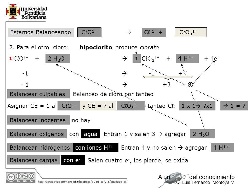  Estamos Balanceando CℓO1-  Cℓ 1- + CℓO31- 2. Para el otro cloro: