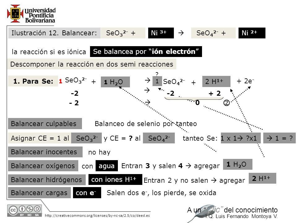  Ilustración 12. Balancear: SeO32- + Ni 3+  SeO42- + Ni 2+