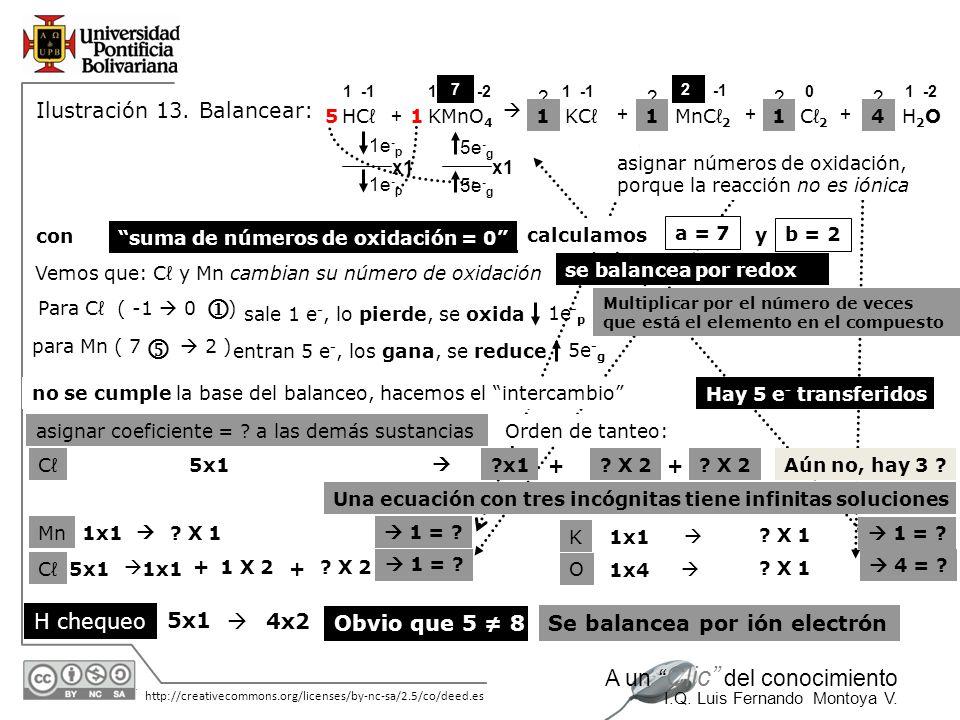   Ilustración 13. Balancear: H chequeo 5x1  4x2 Obvio que 5 ≠ 8