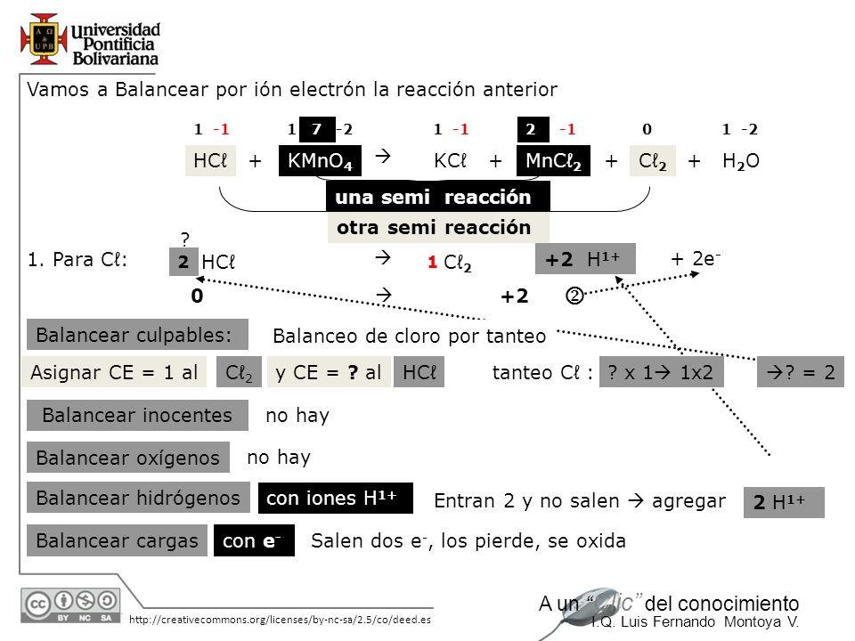  Vamos a Balancear por ión electrón la reacción anterior HCℓ + KMnO4