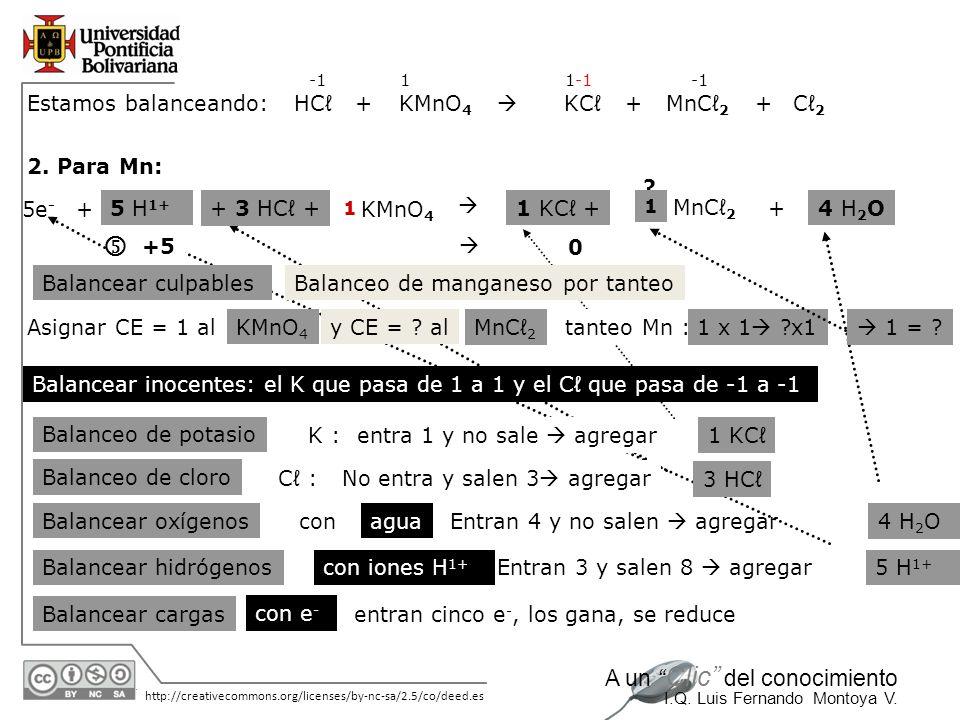  Estamos balanceando: HCℓ + KMnO4  KCℓ + MnCℓ2 + Cℓ2 2. Para Mn: