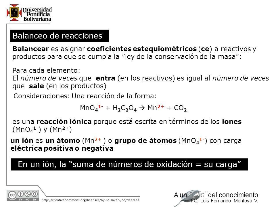 En un ión, la suma de números de oxidación = su carga