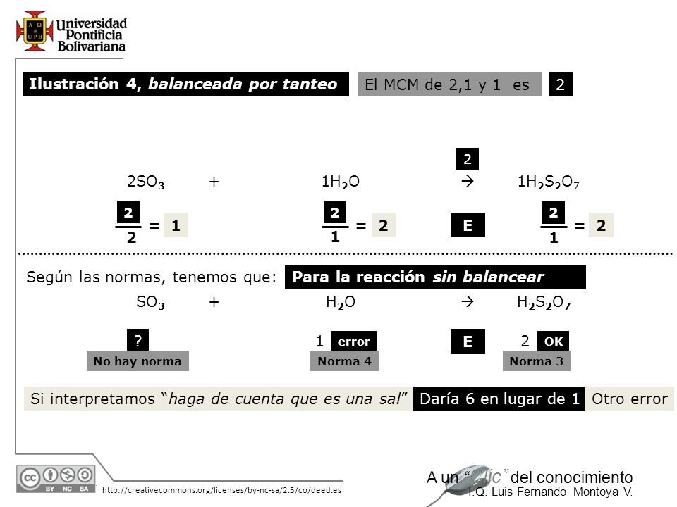 Ilustración 4, balanceada por tanteo El MCM de 2,1 y 1 es 2 2SO3 +
