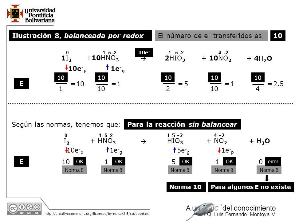 Ilustración 8, balanceada por redox El número de e- transferidos es 10