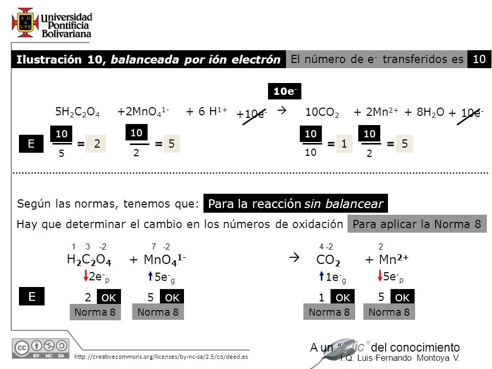H2C2O4 + MnO41-  CO2 + Mn2+ Para la reacción sin balancear E