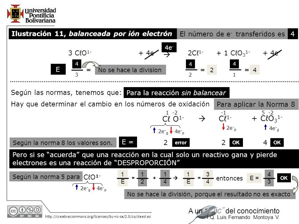  Cℓ O1-  Cℓ1- + CℓO31- Ilustración 11, balanceada por ión electrón
