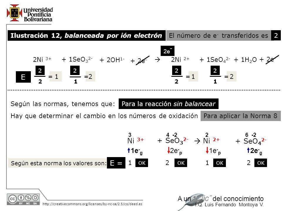 E Ni 3+ + SeO32-  Ni 2+ + SeO42- 1e-g 2e-p 1e-p 2e-g E =