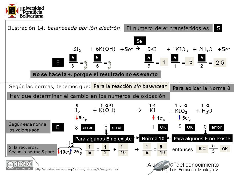 = = = 1 = 5 = 2.5 I2 Ilustración 14, balanceada por ión electrón