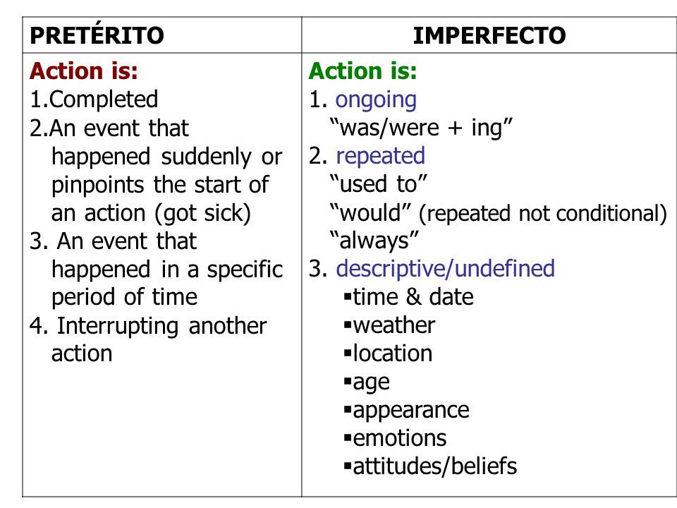 PRETÉRITO IMPERFECTO. Action is: Completed. An event that. happened suddenly or. pinpoints the start of.