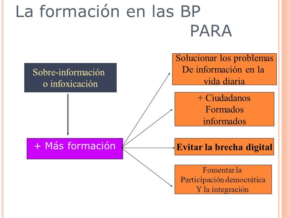 La formación en las BP PARA