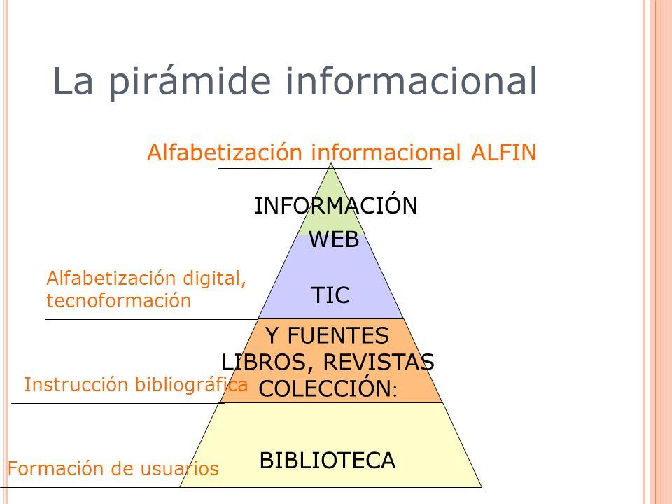 La pirámide informacional