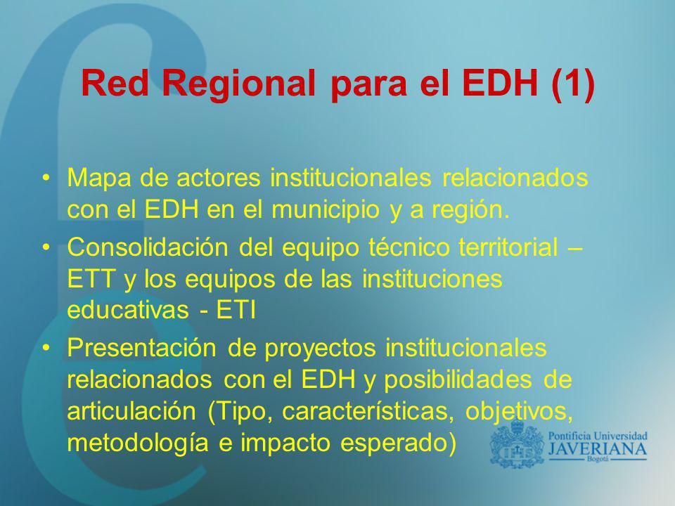 Red Regional para el EDH (1)
