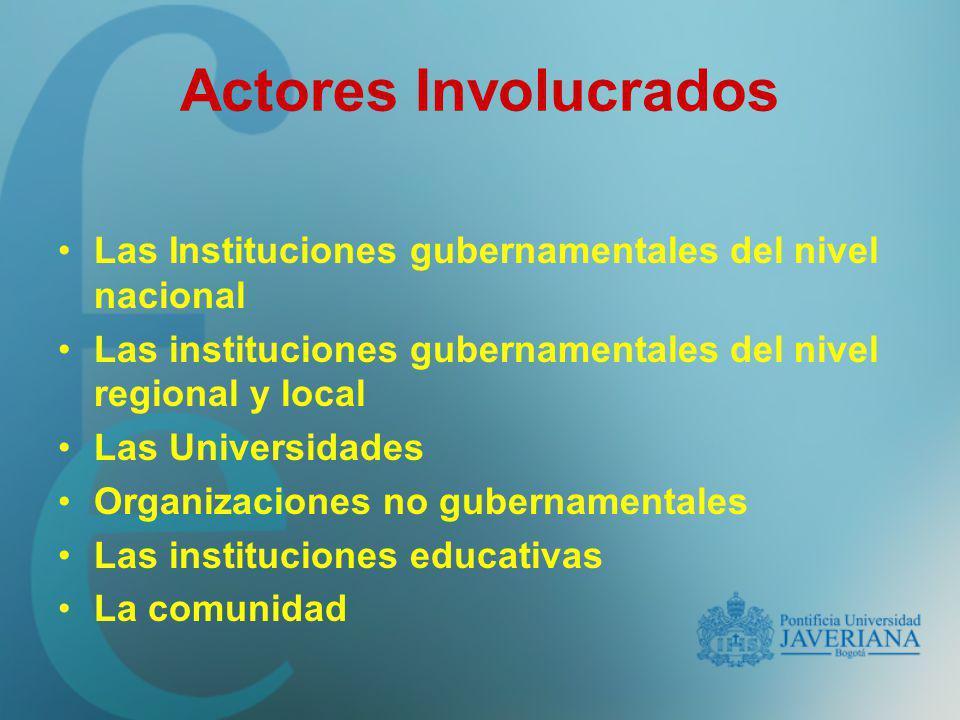 Actores Involucrados Las Instituciones gubernamentales del nivel nacional. Las instituciones gubernamentales del nivel regional y local.
