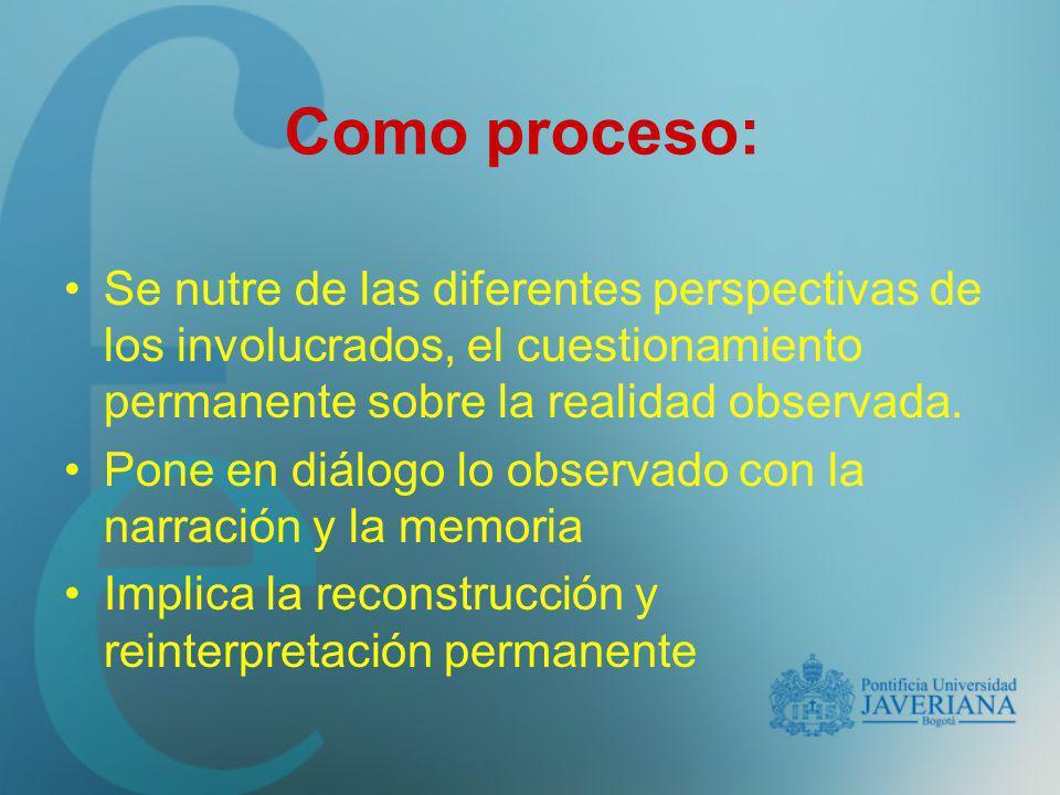 Como proceso: Se nutre de las diferentes perspectivas de los involucrados, el cuestionamiento permanente sobre la realidad observada.