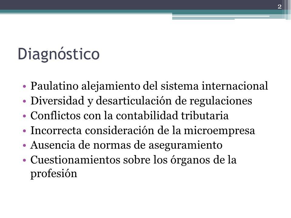 Diagnóstico Paulatino alejamiento del sistema internacional
