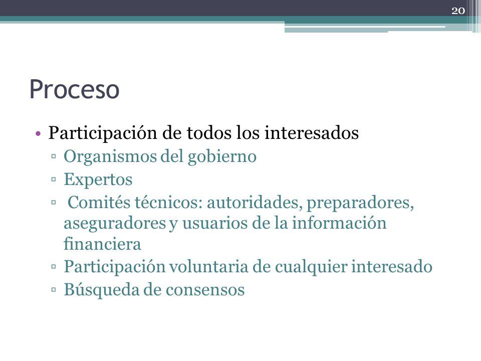 Proceso Participación de todos los interesados Organismos del gobierno