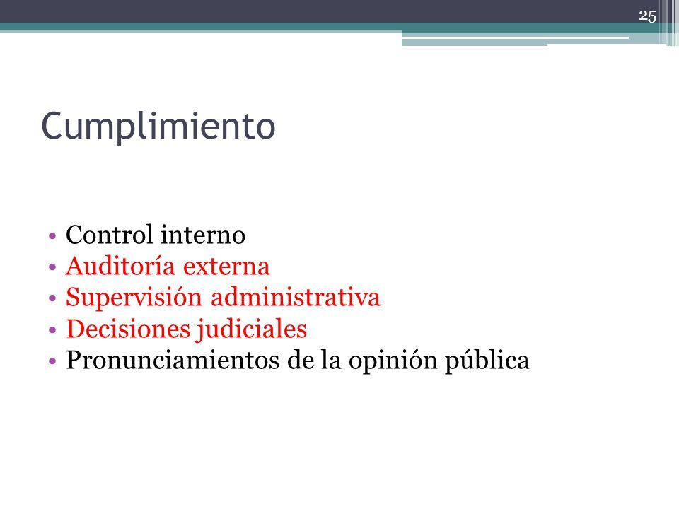 Cumplimiento Control interno Auditoría externa