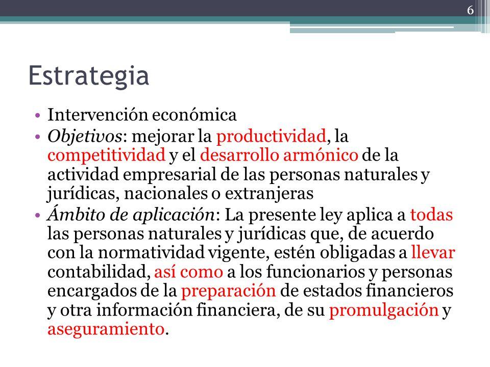 Estrategia Intervención económica