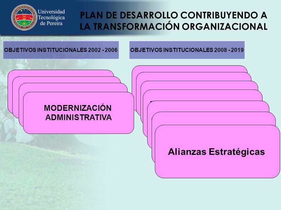 PLAN DE DESARROLLO CONTRIBUYENDO A LA TRANSFORMACIÓN ORGANIZACIONAL