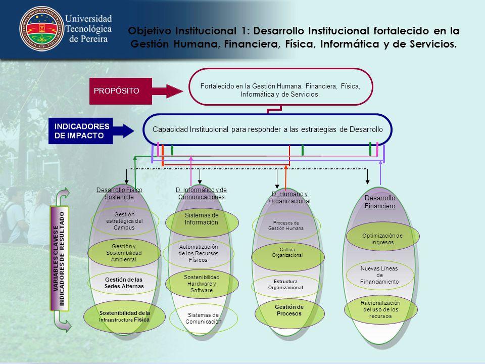 Objetivo Institucional 1: Desarrollo Institucional fortalecido en la Gestión Humana, Financiera, Física, Informática y de Servicios.