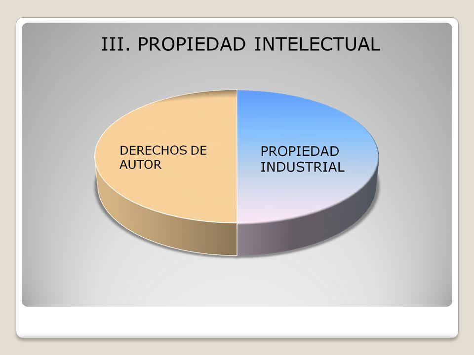 III. PROPIEDAD INTELECTUAL