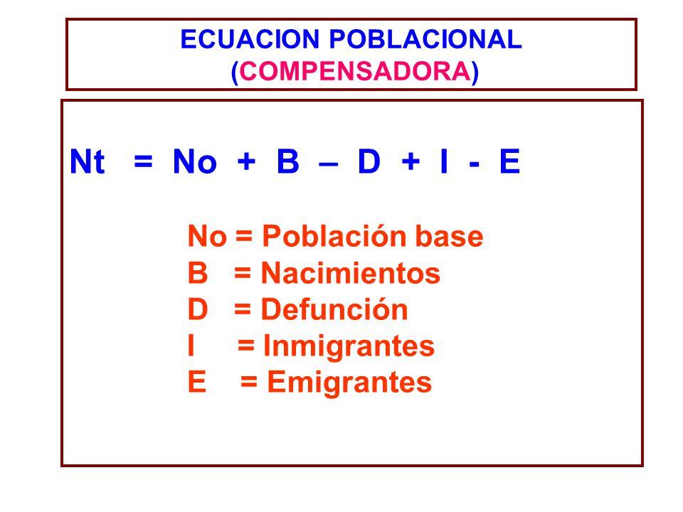 ECUACION POBLACIONAL (COMPENSADORA)