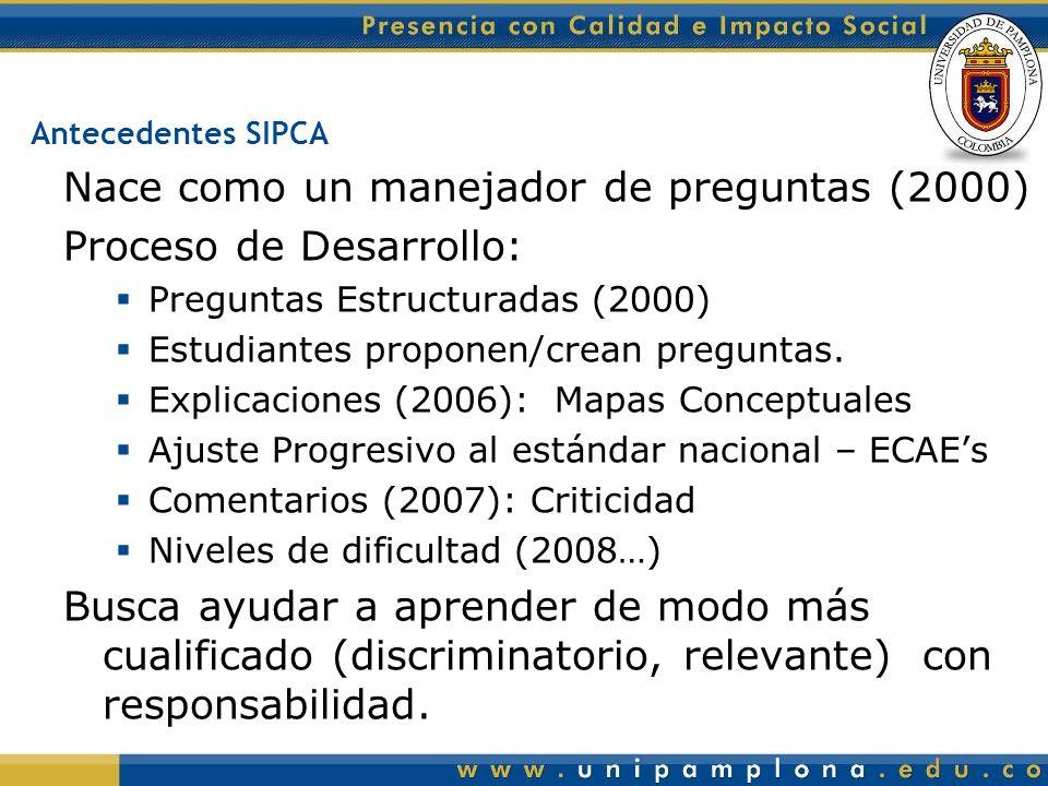 Nace como un manejador de preguntas (2000) Proceso de Desarrollo: