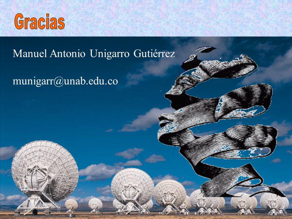 Gracias Manuel Antonio Unigarro Gutiérrez munigarr@unab.edu.co
