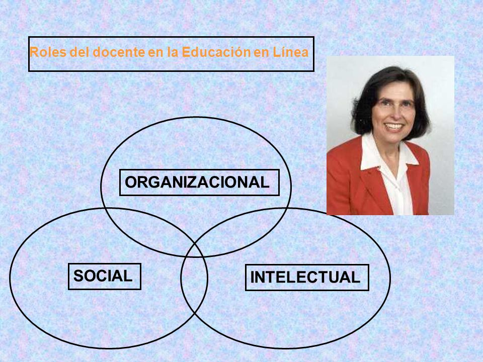 Roles del docente en la Educación en Línea