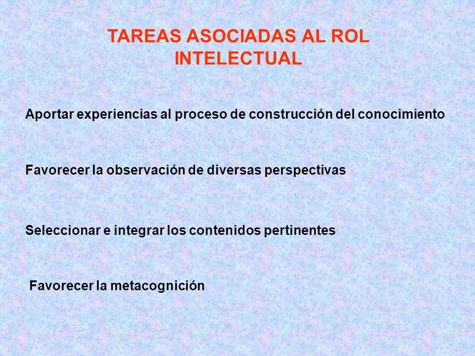 TAREAS ASOCIADAS AL ROL