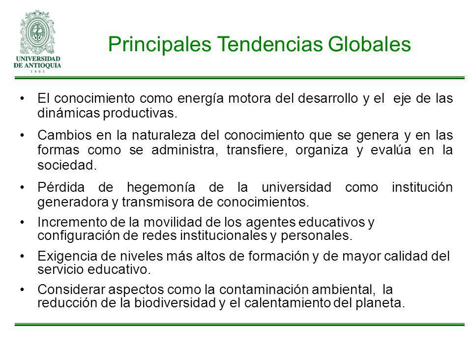 Principales Tendencias Globales