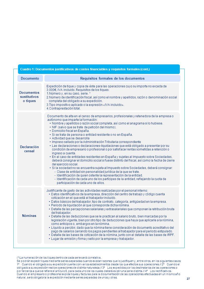 Requisitos formales de los documentos Documentos sustitutivos o tiques