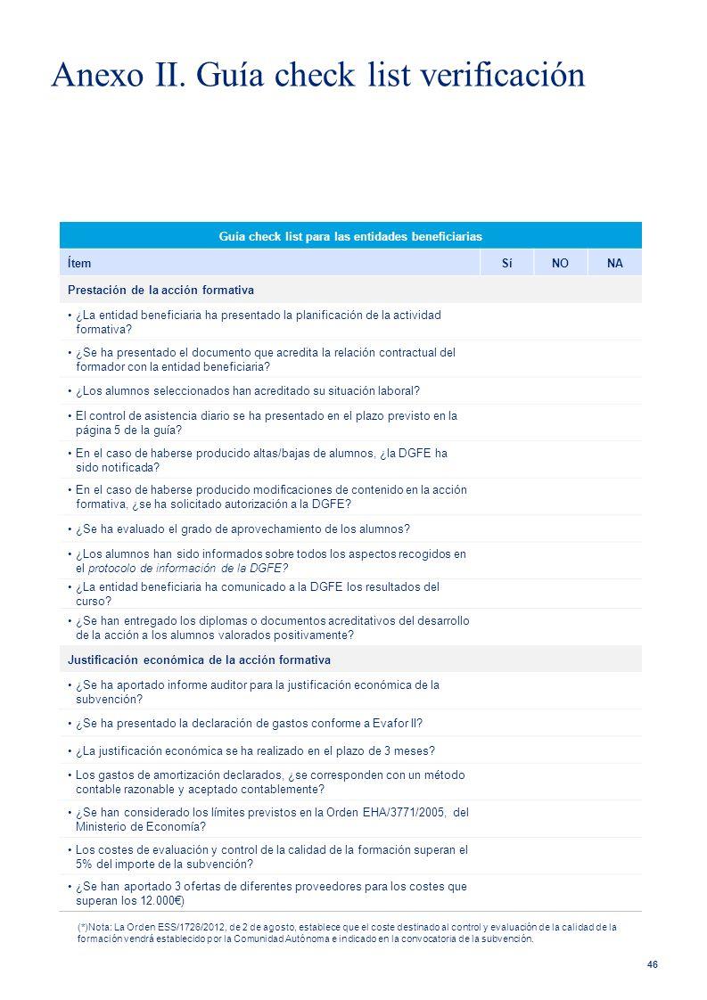 Anexo II. Guía check list verificación