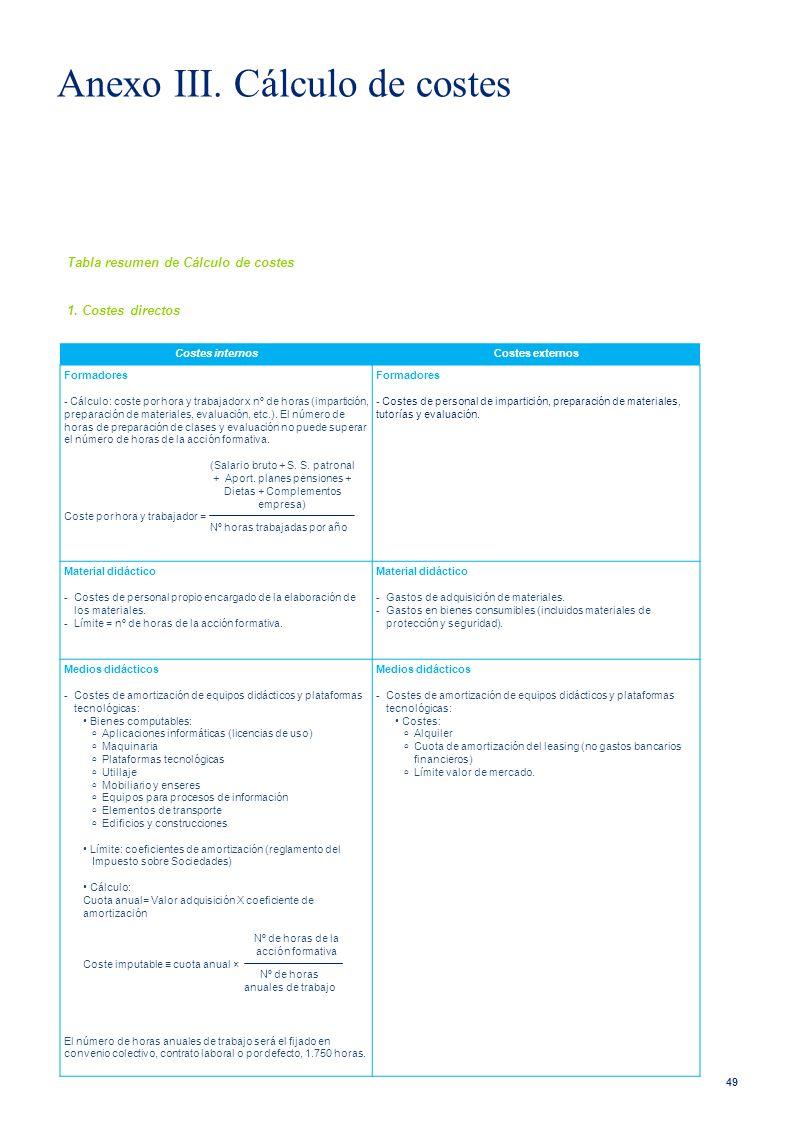 Anexo III. Cálculo de costes