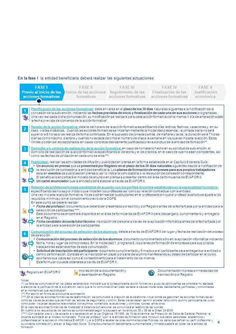 En la fase I la entidad beneficiaria deberá realizar las siguientes actuaciones: