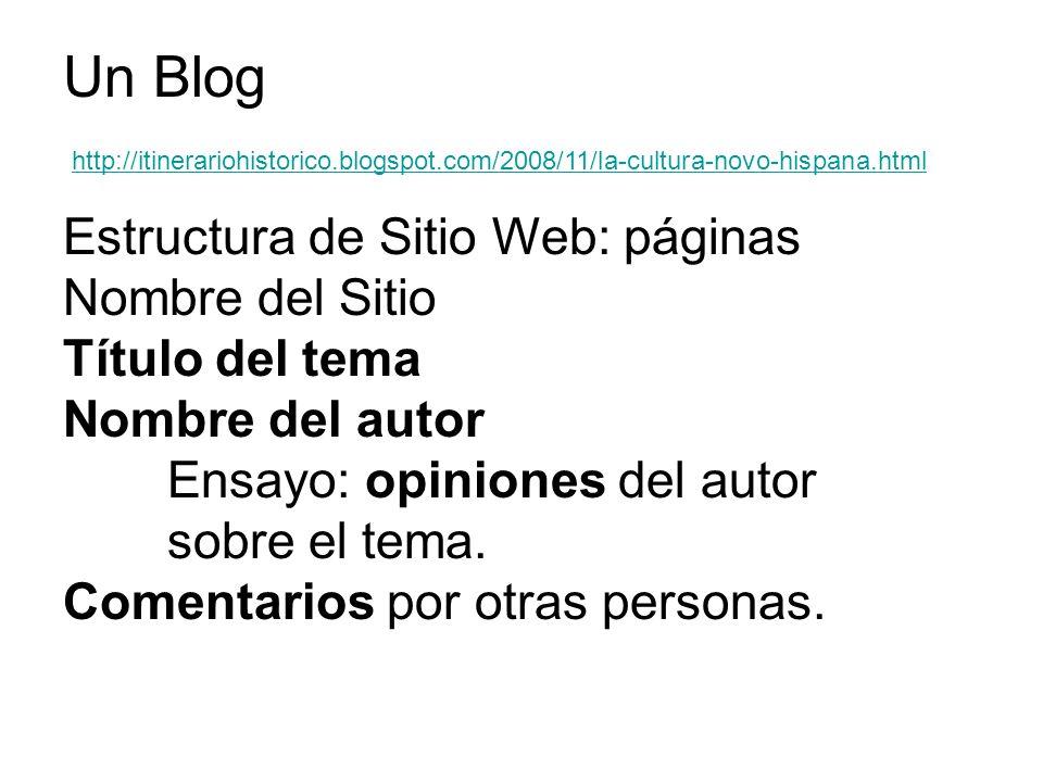 Un Blog Estructura de Sitio Web: páginas Nombre del Sitio