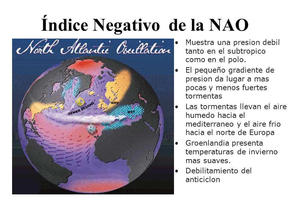 Índice Negativo de la NAO