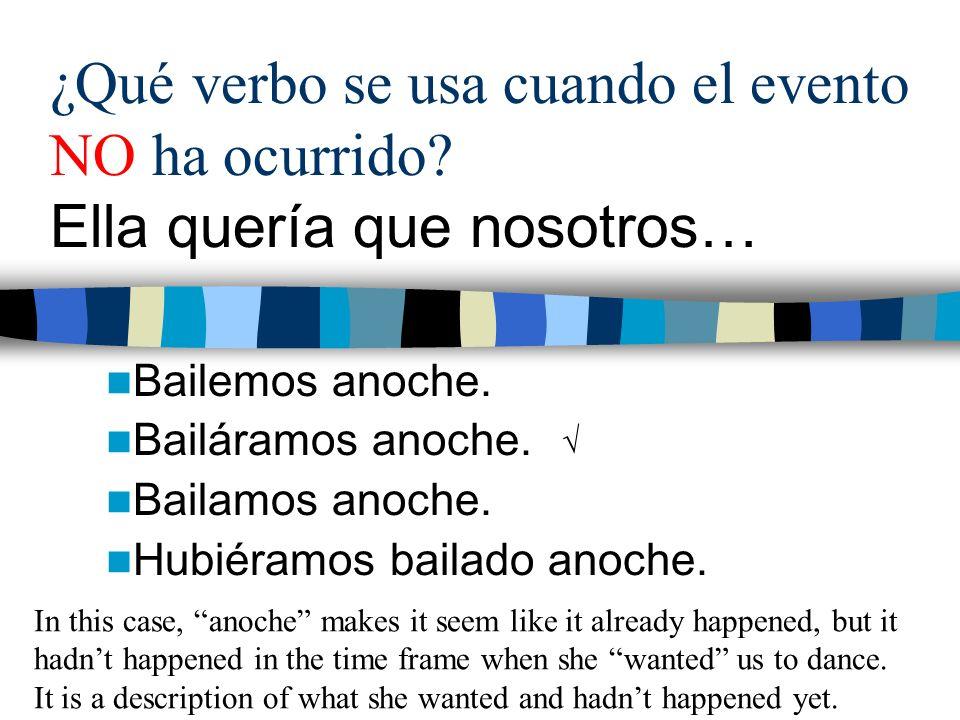 ¿Qué verbo se usa cuando el evento NO ha ocurrido