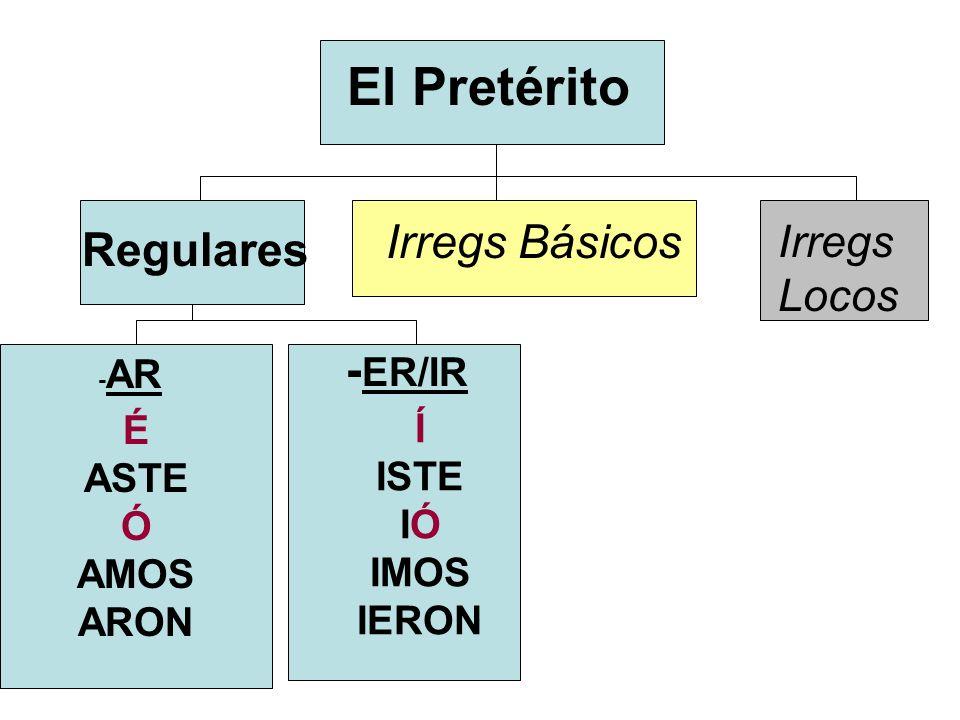 El Pretérito Irregs Básicos Regulares -ER/IR Irregs Locos