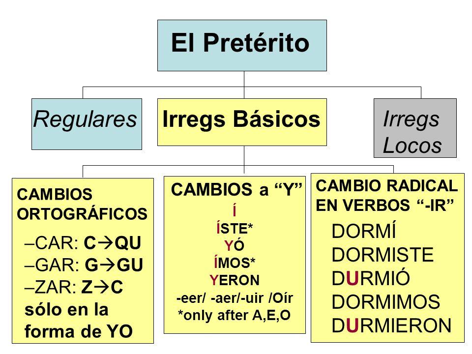 Í ÍSTE* YÓ ÍMOS* YERON -eer/ -aer/-uir /Oír *only after A,E,O