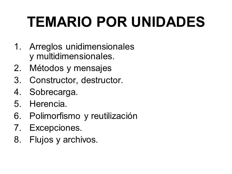 TEMARIO POR UNIDADES Arreglos unidimensionales y multidimensionales.