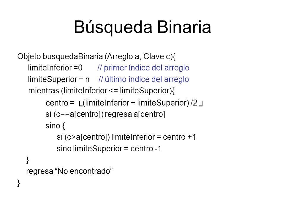 Búsqueda Binaria Objeto busquedaBinaria (Arreglo a, Clave c){