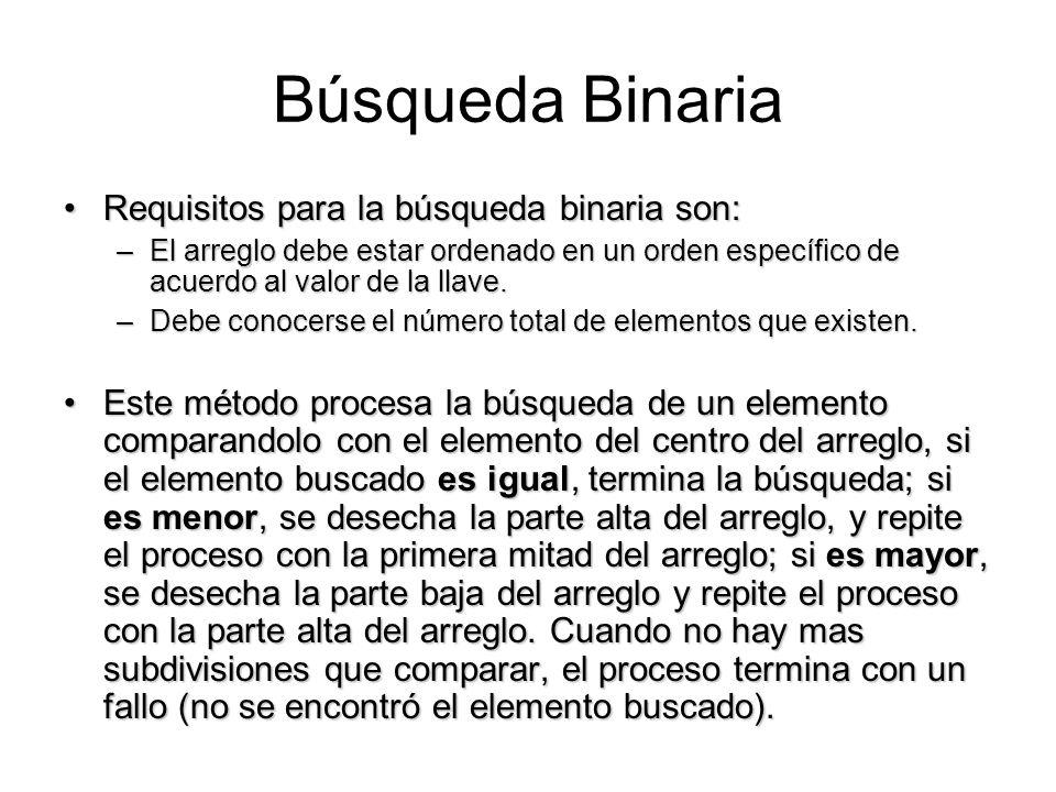 Búsqueda Binaria Requisitos para la búsqueda binaria son: