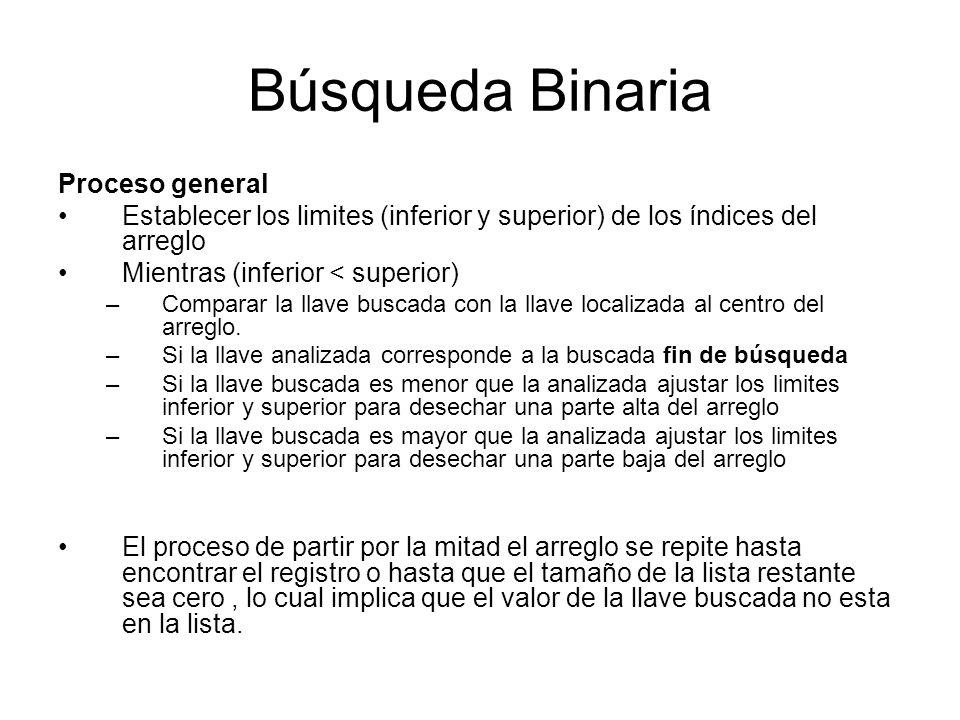Búsqueda Binaria Proceso general
