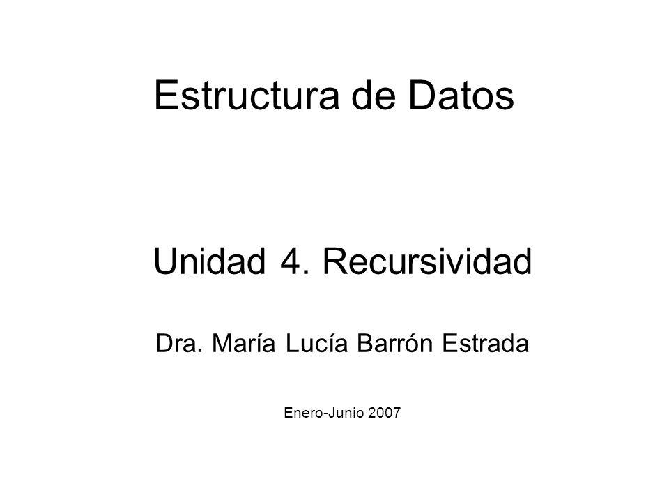 Estructura de Datos Unidad 4. Recursividad Dra. María Lucía Barrón Estrada Enero-Junio 2007