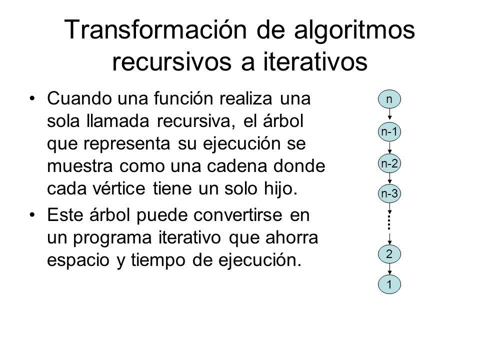 Transformación de algoritmos recursivos a iterativos